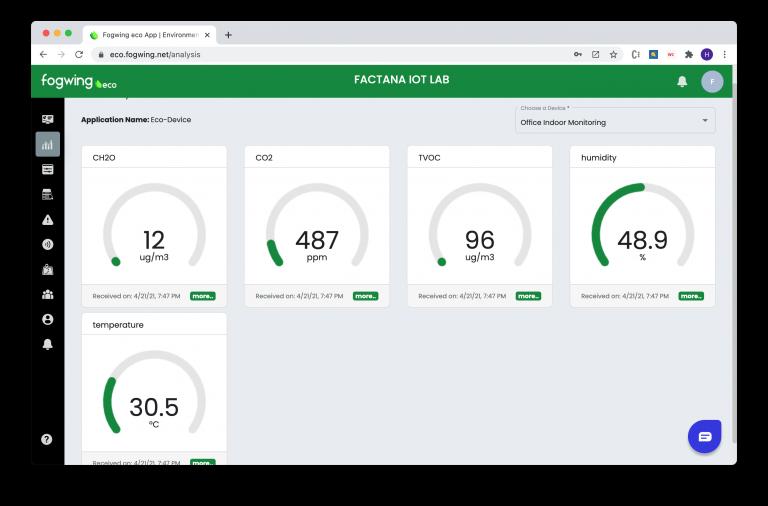 Eco App Data Analytics