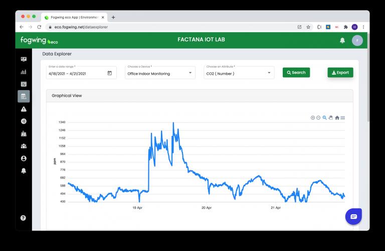 Eco App Data Explorer