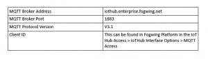 Steps in Fogwing MQTT integration