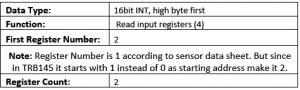 Teltonika TRB145 Data Sheet